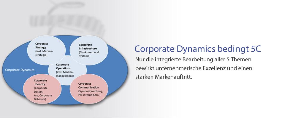 Corporate Art 5C